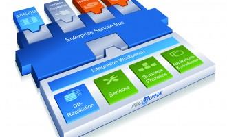 LogiMAT 2015: ERP meets Logistics