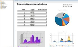 Prozessoptimierung durch IT-gestützte Planung und Disposition