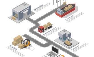 Live-Infos zu allen Prozessen entlang der Lieferkette Offene Logistikplattform eConnect realisiert gläsernen Datenfluss für sämtliche Akteure der Supply Chain