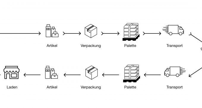 Geschäftsprozesse durch moderne Batch-Scanning-Technologie beschleunigen