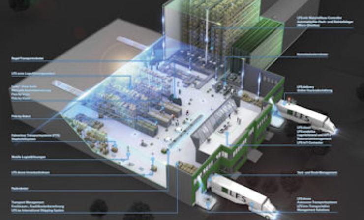 Ehrhardt + Partner: Studie Logistik 4.0 im Lager