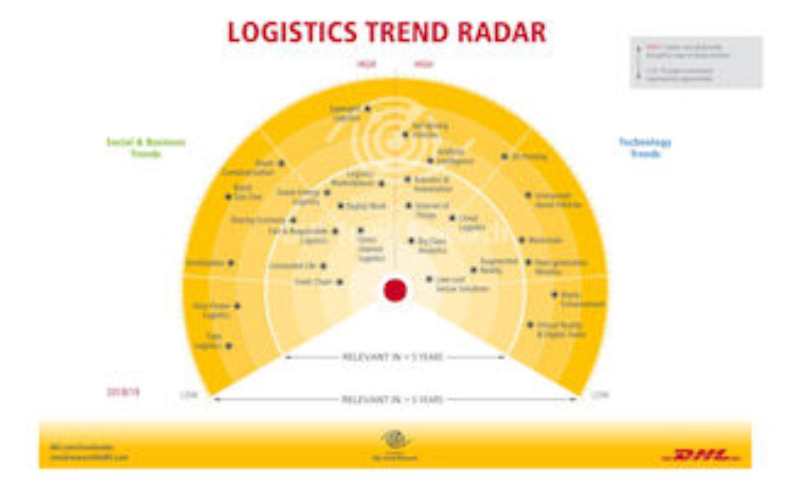 DHL: Neuer Logistics Trend Radar 2018/19