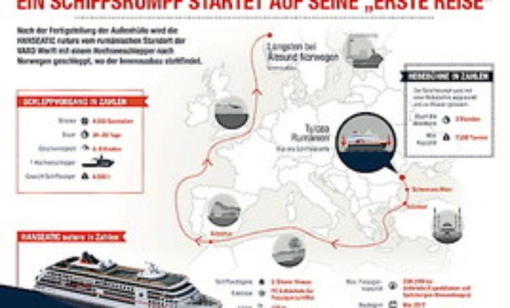 HANSEATIC nature: Schleppvorgang des Schiffsrumpfs von Rumänien nach Norwegen startet