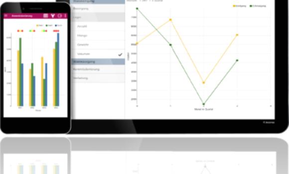 Logistikmanagement per App: inconsoMIS
