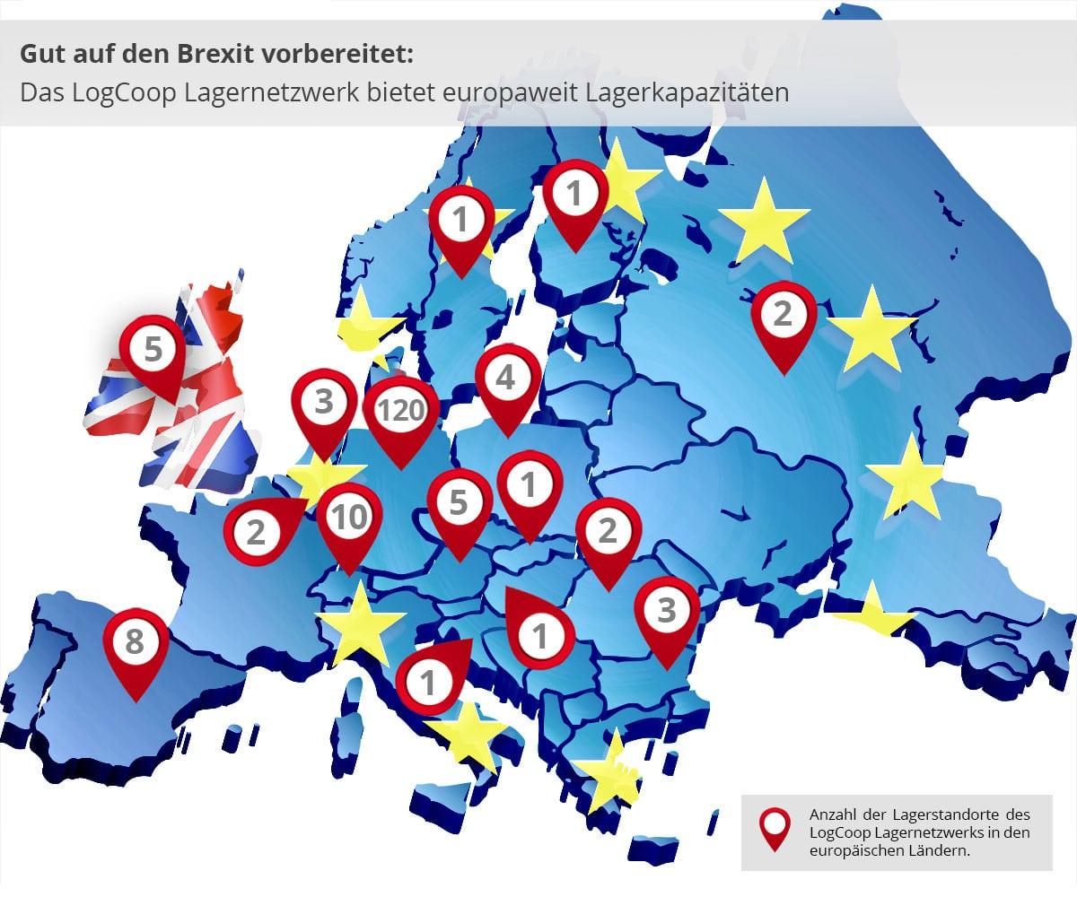 Mit LogCoop gut auf den Brexit vorbereitet